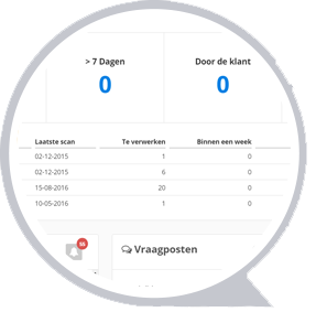 dashboard voor accountants