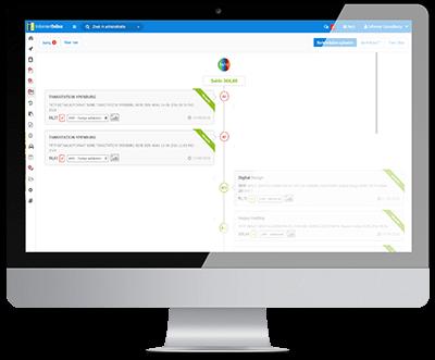 Het automatisch verwerken van betalingen in een online boekhouding