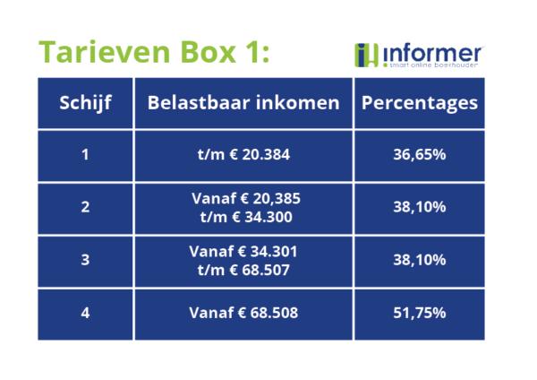 Box 1 schijven Informer