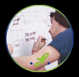 Business Model Canvas is onderdeel van StartHulp