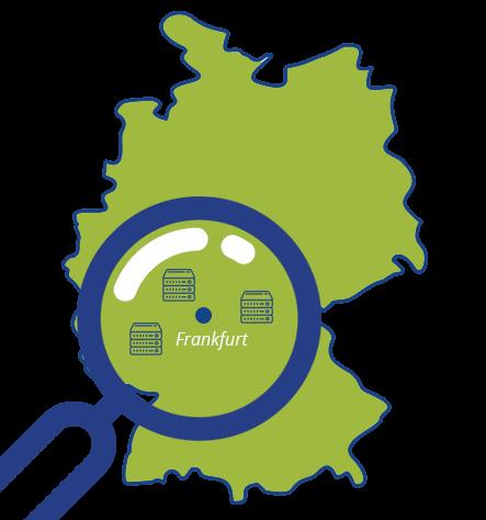 Data servers in Frankfürt