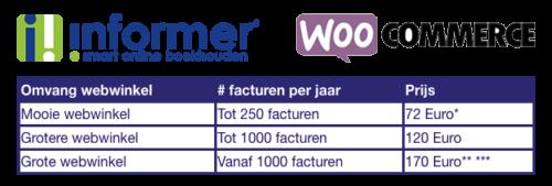 Kosten koppeling Woo Commerce