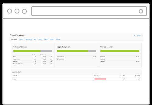 Project managen in module Dienstverlening